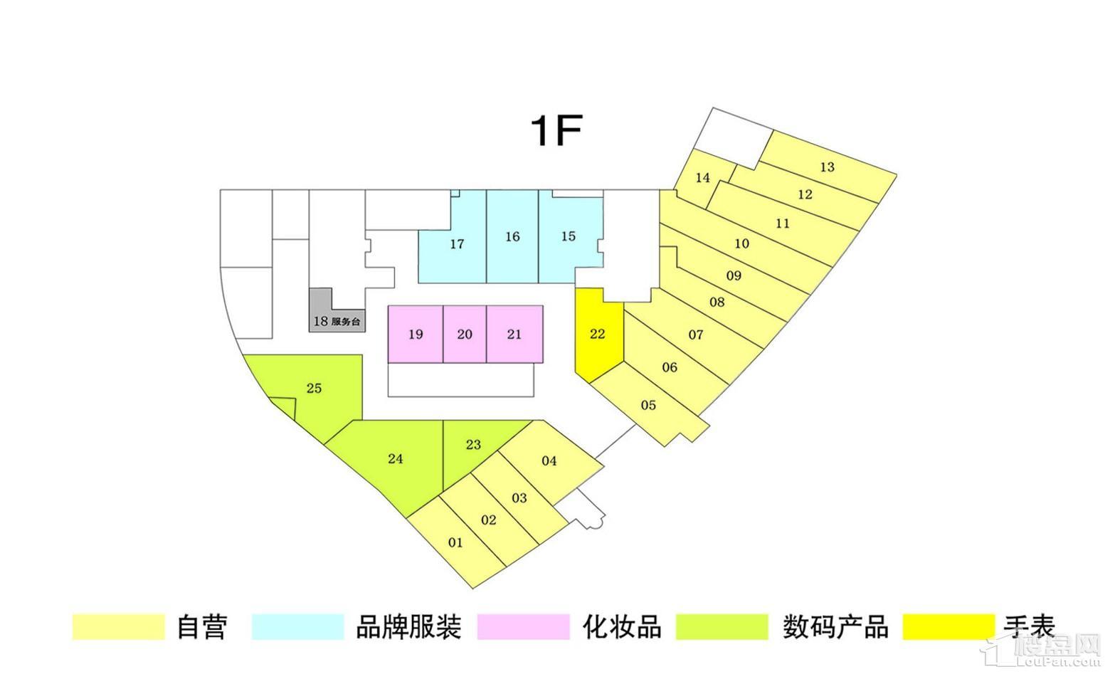 一楼商铺平面规划图