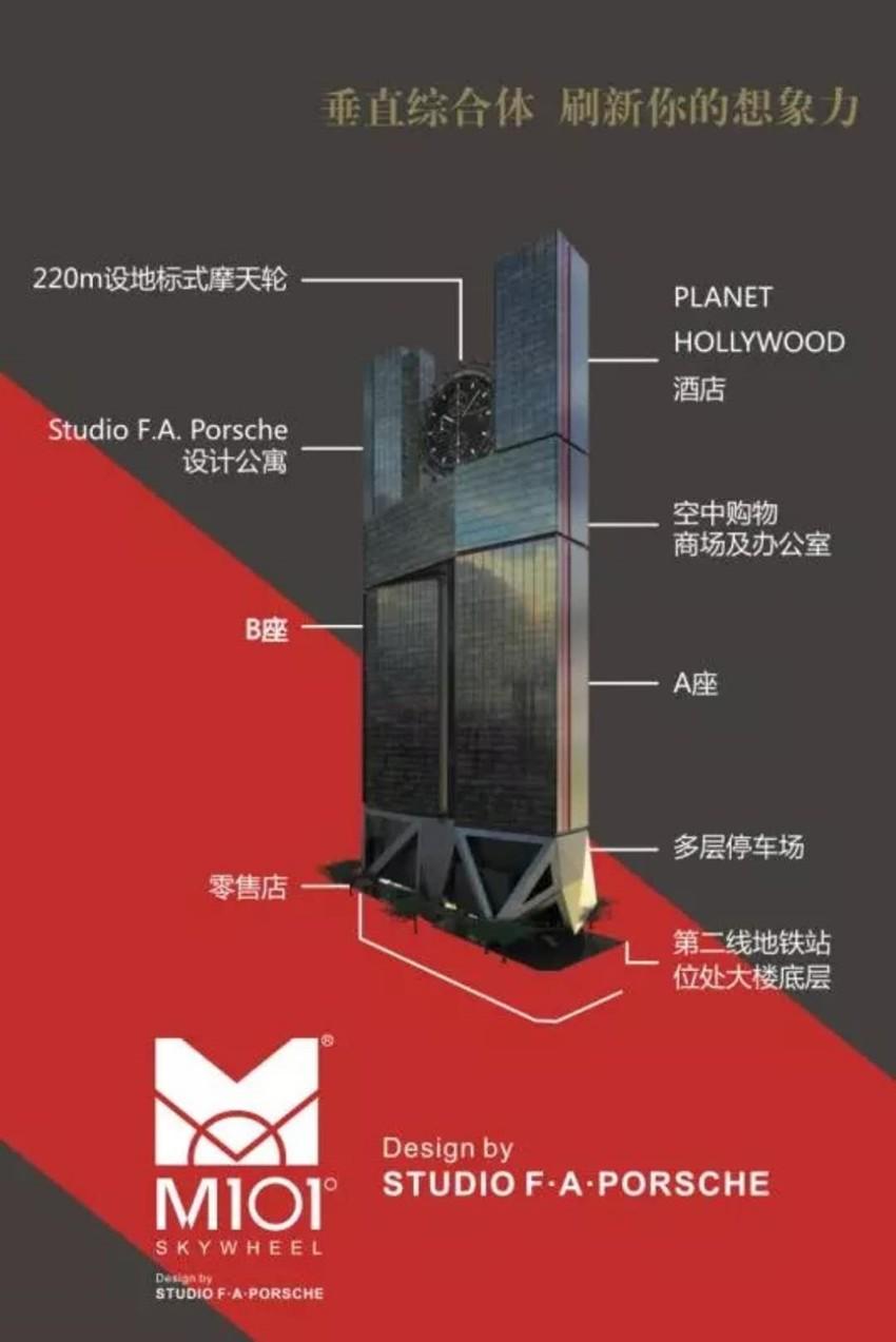 M101效果图