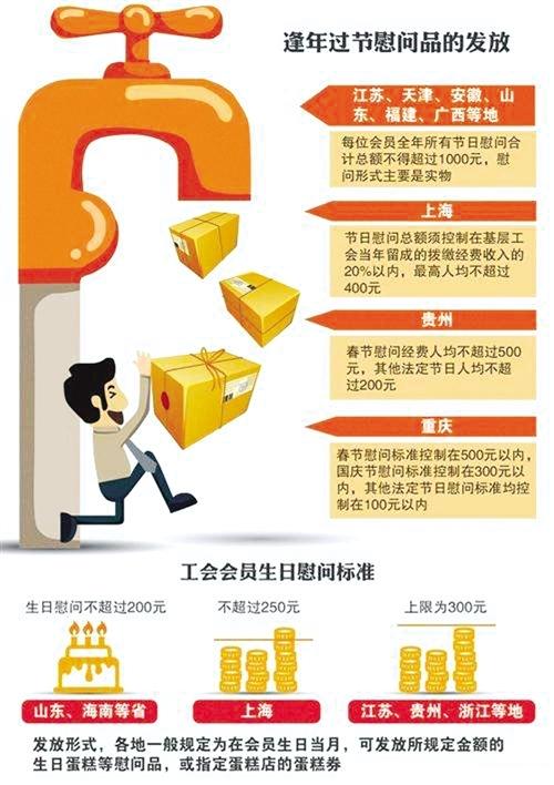 广西区总工会:生育可获500元以内慰问金