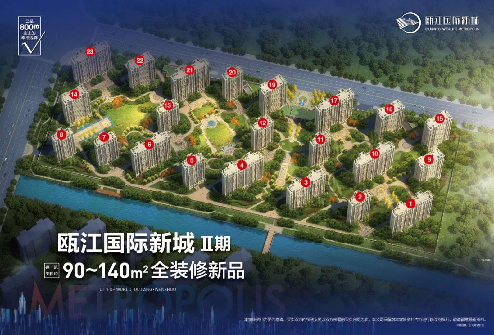 温州瓯江国际新城高清图