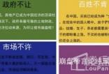 中国楼市崩盘了你就真的买的起房了吗?