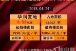 华润6.53亿首进常熟 信达置业勇夺尚湖成新