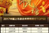 2017中国上市房企纳税榜揭晓 恒大404亿位列第一