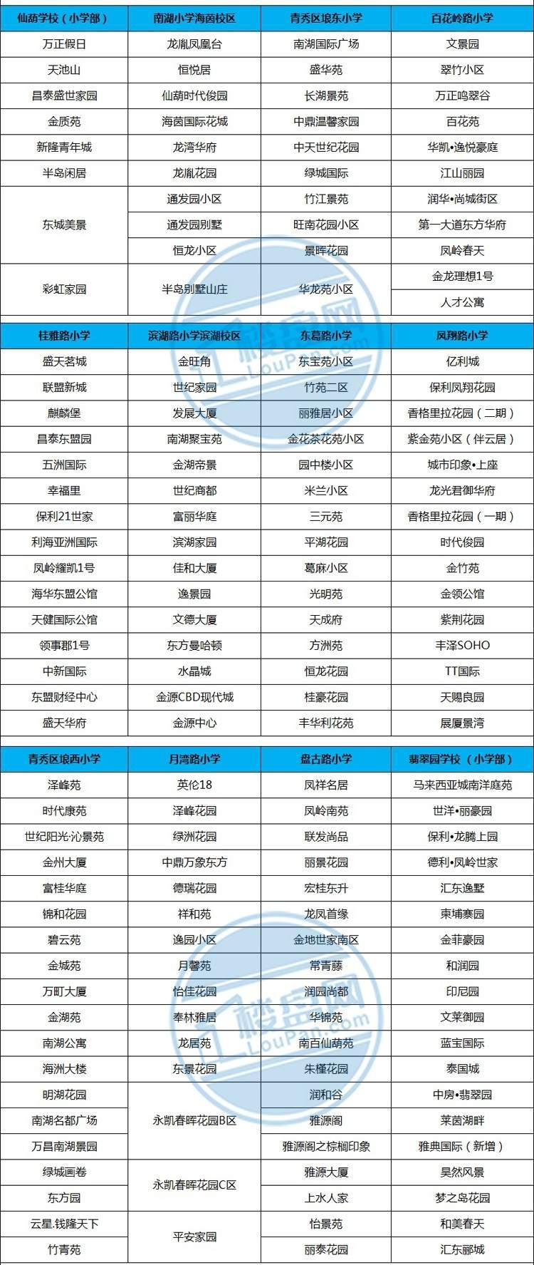 2018青秀区小学地段划分