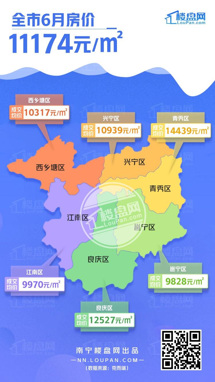 南宁6月房价地图
