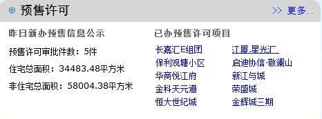 重庆主城3个楼盘获批预售 总销售面积达9万多平方米