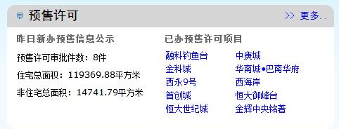 3月21日-22日主城新出预售16件 预计2669套新货入市