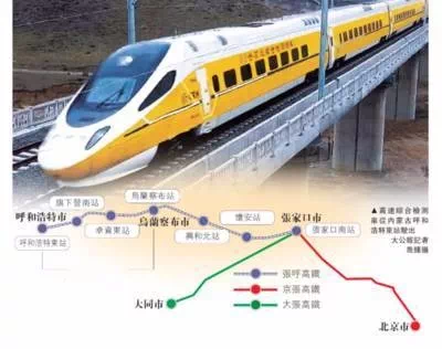 厉害了!呼市人将乘坐这样的高铁到北京...