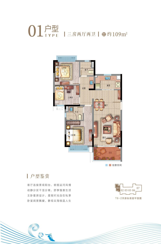 T6-2洋房01户型 三房两厅两卫 约109㎡