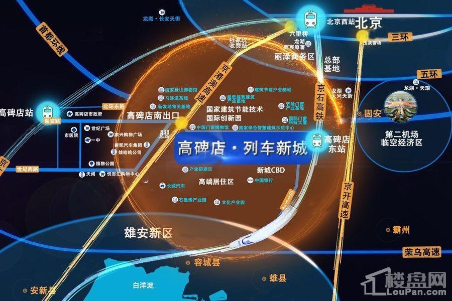 高碑店列车新城位置图