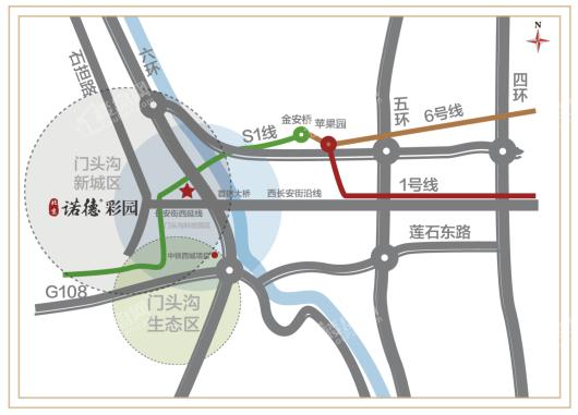 北京诺德彩园区位
