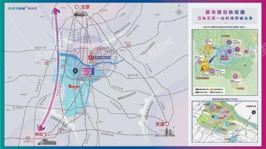 永定河孔雀城悦未来交通图
