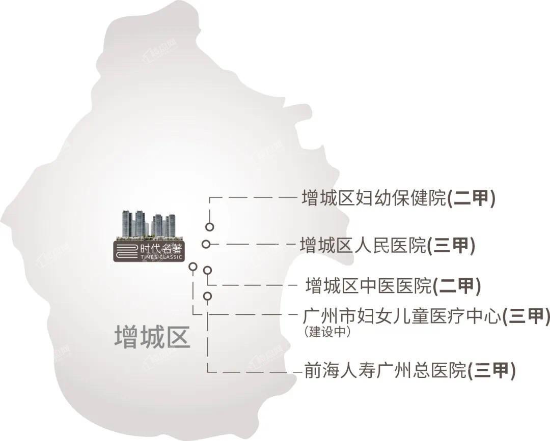 增城时代名著配套图
