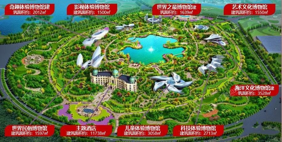 恒大文化旅游城VR-效果圖