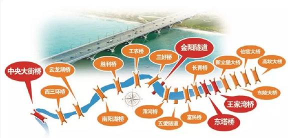 18座跨浑河大桥区位图