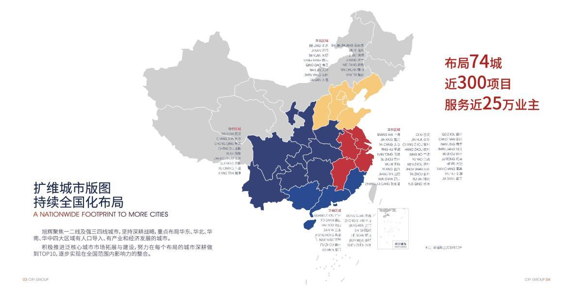 旭辉在中国业务分布