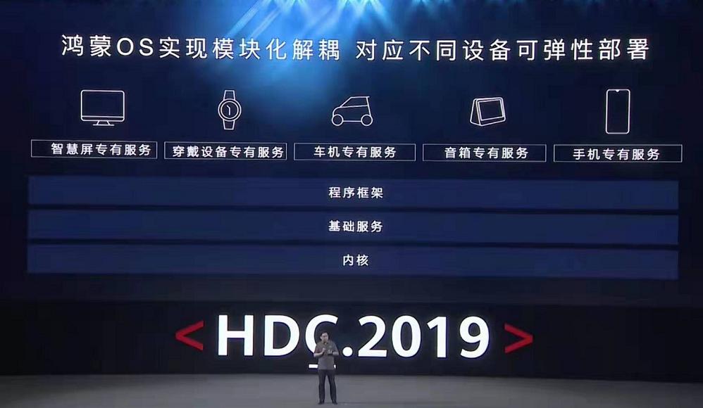 2019华为开发者大会.png