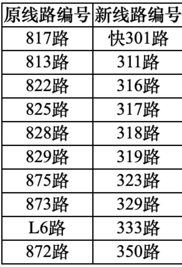 原跨镇线路编号调整.jpg