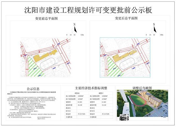 中房上东花墅学校建设项目规划图