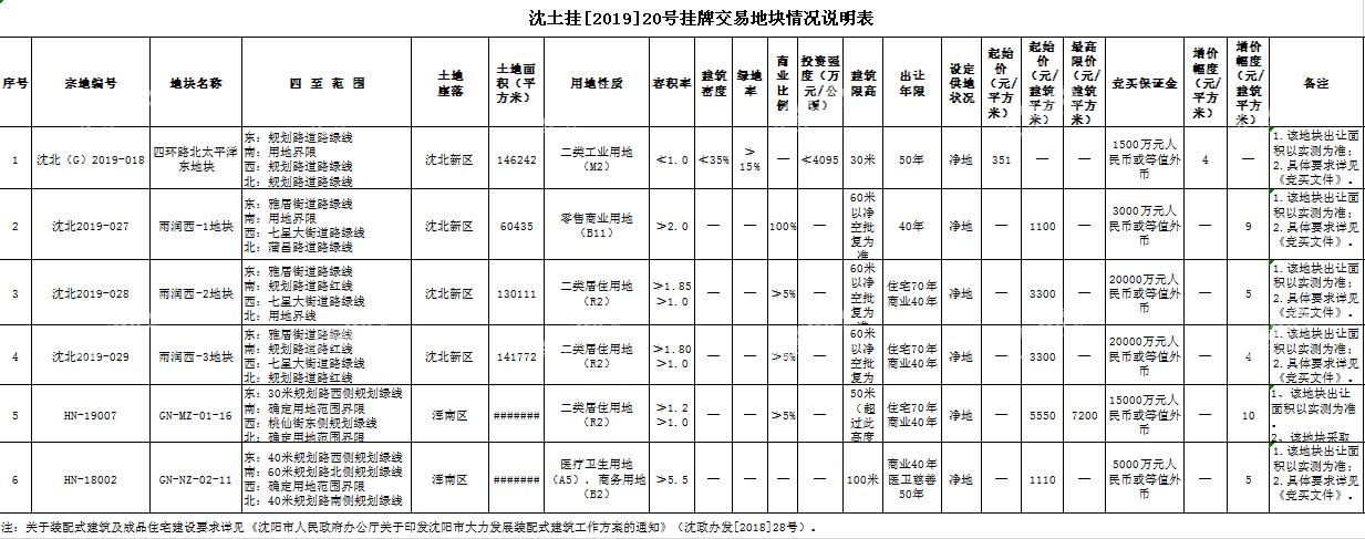 挂牌信息表