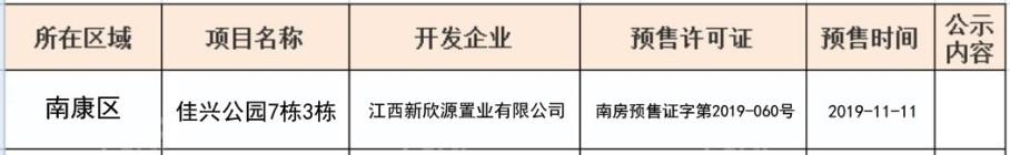 预售许可证-赣州佳兴公园7栋3栋获得