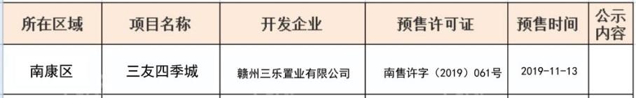 赣州南康三友四季城获得预售许可证