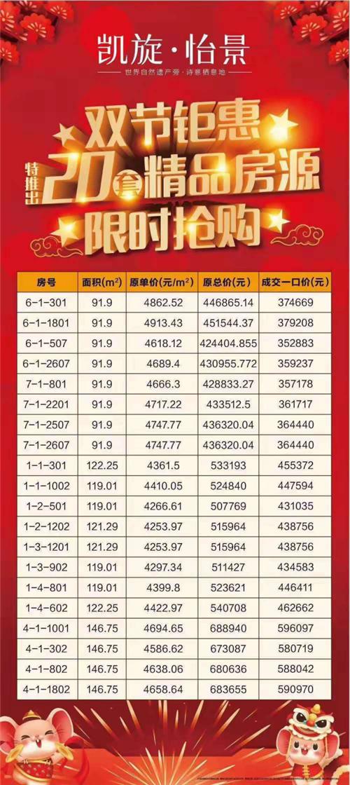 凱旋怡景元旦特價房,僅限20套!128.png