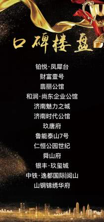 """""""2019济南楼市年度大赏""""获奖榜单发布!"""