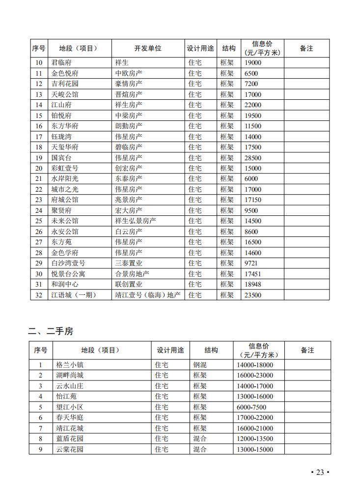 浙江台州2020一季度G_浙江台州临海雨天车祸