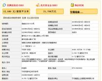 20家房企参与竞拍,姜山核心地块刷新纪录!
