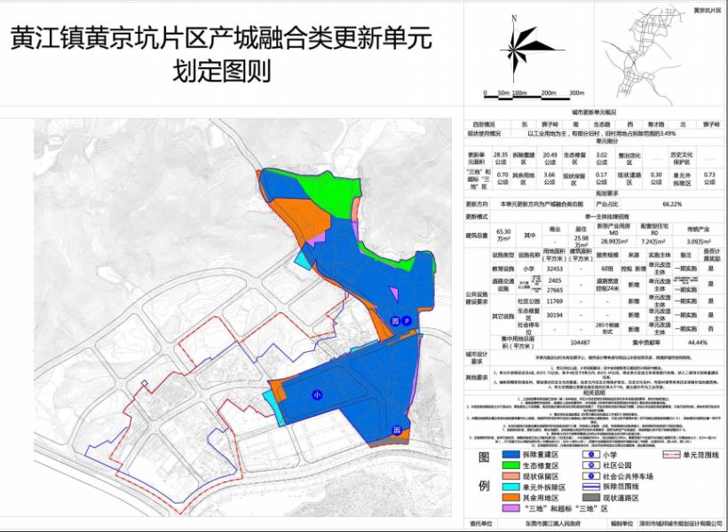 关于黄江镇黄京坑片区产城融合类更新单元.png