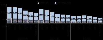 上半年商业地产承压 下半年有望重整旗鼓