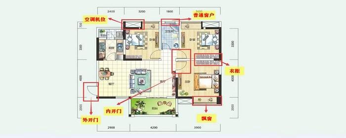 看户型结构几室几厅,看看是否满足自己的首要条件