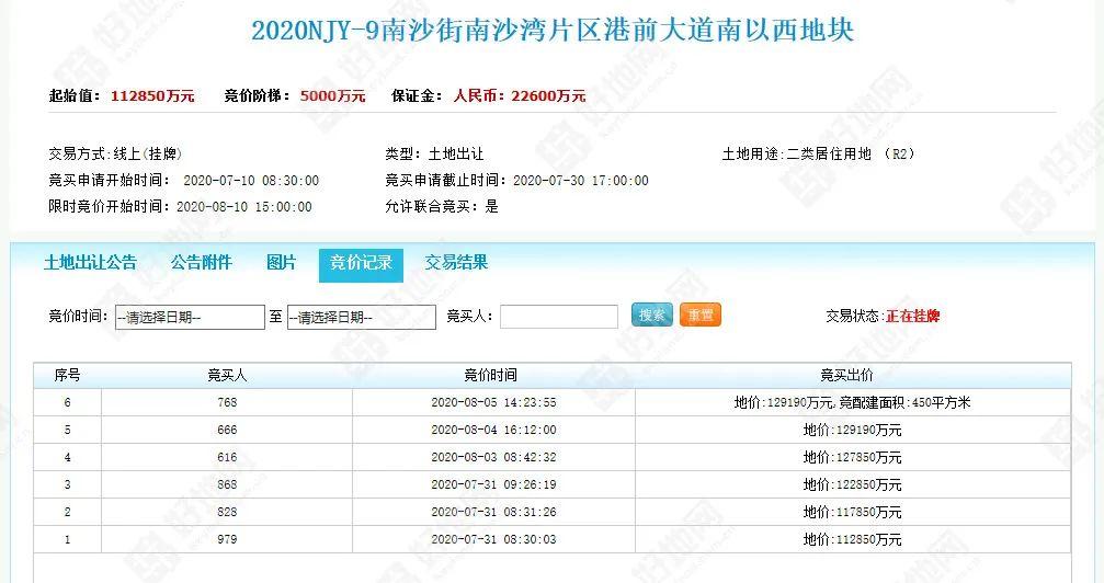 4天后开拍,广州南沙湾30亩宅地报价已封顶,进入竞配建环节