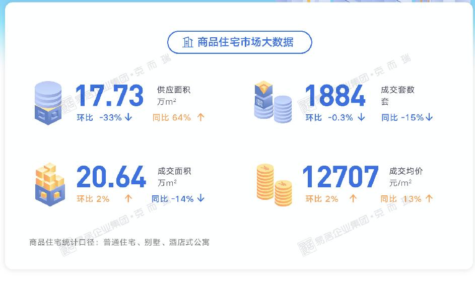 南宁最新房价12707元/㎡!龙岗1.26万+ 环涨15%!