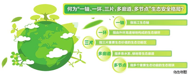 《南宁市生态修复总体规划》公示 2022年初步建成国家生态文明建设示范市