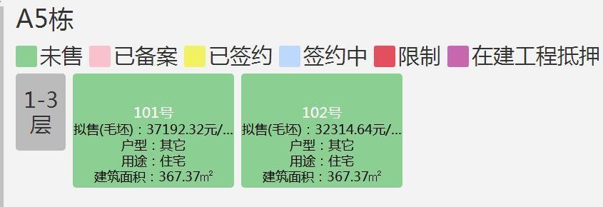 南宁万达茂A1/A2/A3/A4/A5#栋共10套房源获证 毛坯备案价超3.7万+