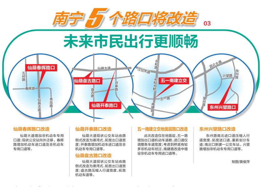南宁5个路口将改造,未来市民出行更顺畅