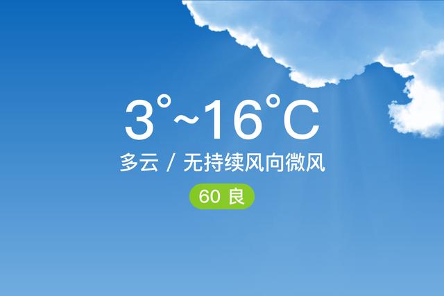 昆明石林天气:2021/1/22,多云,3~16℃,微风,空气质量良