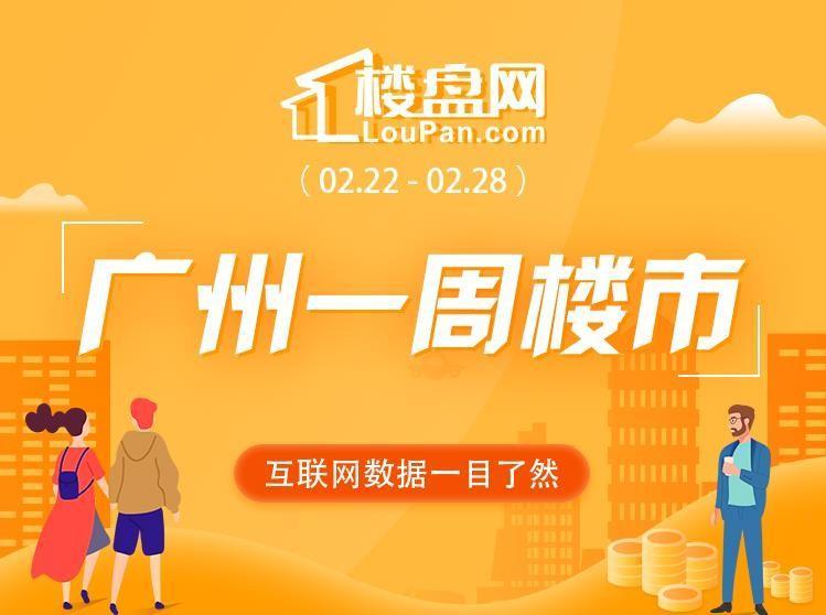 一周成交|11区齐涨! 本周广州新房网签2751套 环比上涨231.45%