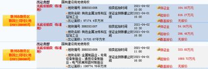 【土拍预告】4月2日赣州市赣县区将集中出让三块宗地!总计约25万㎡!