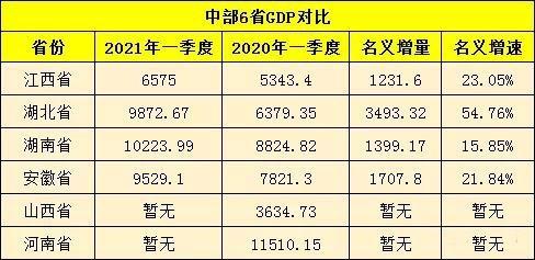 赣州gdp2020_湖南岳阳与江西赣州的2020年一季度GDP出炉,两者成绩如何