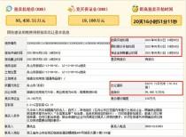舟山新城一宗优质宅地已上线,将于5月21日开始拍卖!