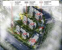 湛江中海金地都市花园项目规划方案批前公示!