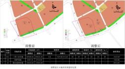 湛江市霞山区14-1、14-2地块调整方案公示!