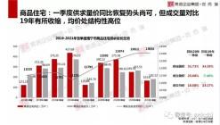 2021年1季度南宁房地产市场报告出炉,成交均价达13043元/㎡