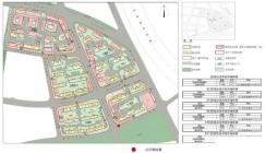 甘井子区旅顺北路E2、E5、E6、E10、E11区项目规划方案公示
