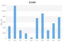 2021年5月份宁波房价排名出炉,看看宁波哪个楼盘最火!!