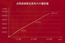 """這個刷屏的晉江新紅盤,為何""""圈粉""""無數?"""