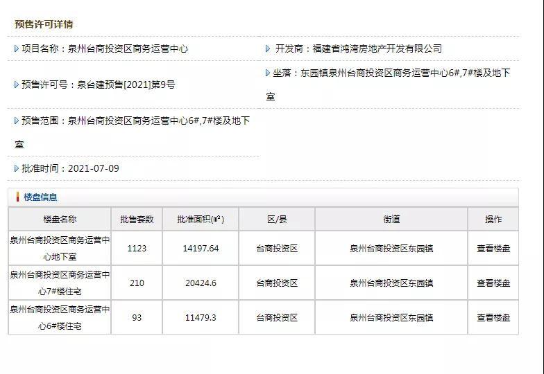 均價9797元/㎡,鴻灣文錦府首期住宅獲批預售!